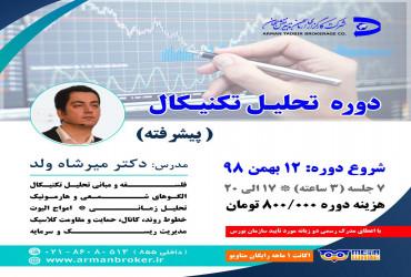 تحلیل تکنیکال پیشرفته (7 بهمن 98)
